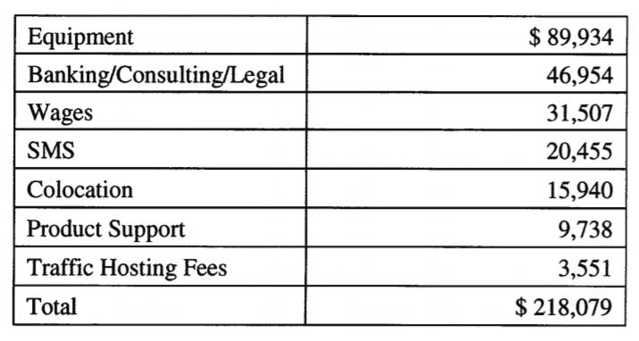 """Telegram, Datenschutz als """"Deckmantel"""": SEC verbeißt sich in Telegram"""