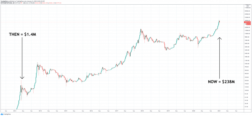 bitcoin stefan thomas lost btc